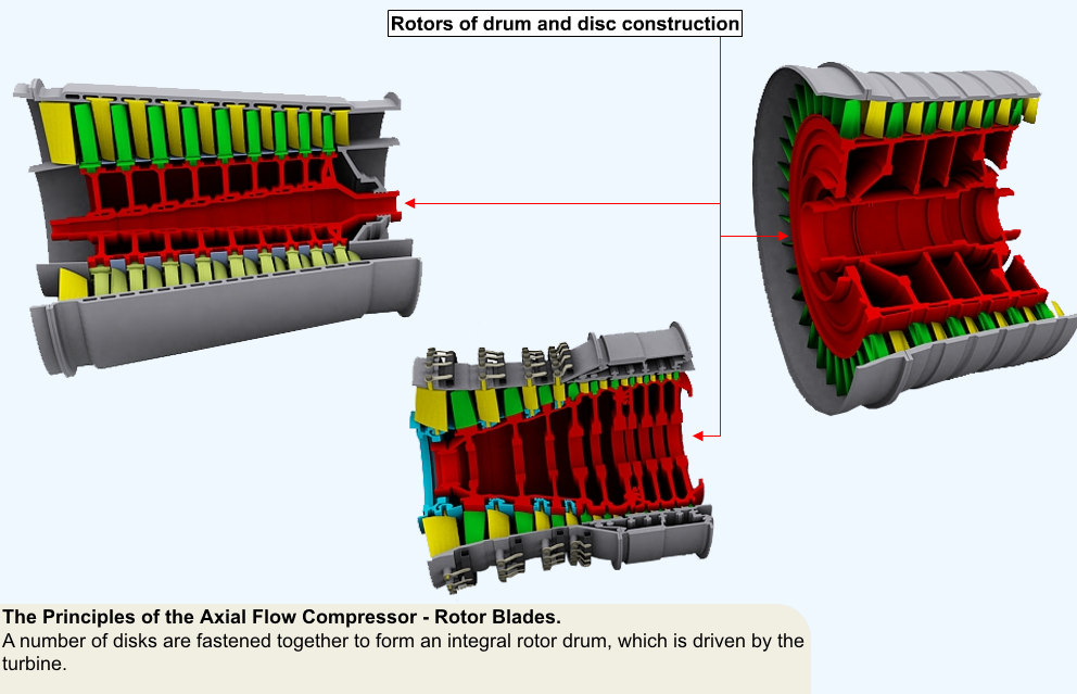 Air Intakes/Compressors
