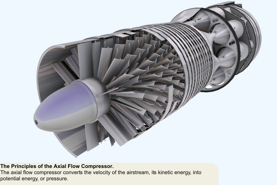 Axial Flow Compressor : Air intakes compressors